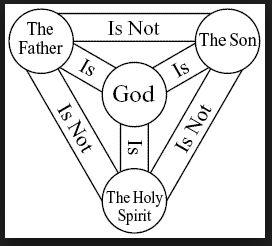 Trinity like Norfolk church